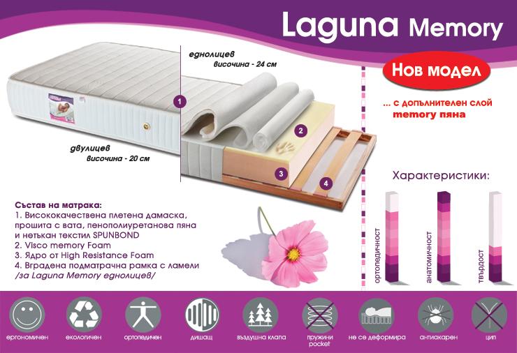 Laguna Memory е подобрен модел с допълнителен слой Memory foam и ядро от High Resistance foam. HR пяната е гъвкава, недеформируема и високоеластична – последно технологично нововъведение в грижата за човешкото тяло. Тя има свойството да разпределя равномерно тежеста на тялото по цялата повърхност на матрака, което подобрява кръвообръщението, представлява профилактика срещу гръбначни изкривявания и намалява смущенията по време на сън. Високотехнологичната memory пяна реагира на топлината на тялото и заема формата на неговите извивки, разпределя равномерно натиска му по повърхността на матрака. Това прави матракът по-издържлив, а тялото Ви се чувства отпочинало. Laguna Memory се предлага в два модела: еднолицев с вградена подматрачна рамка (височина 24 см) и двулицев с борд (височина 20 см) .   Гаранция: 5 години